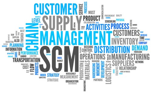 SUPPLY-CHAIN-MANAGEMENT444